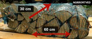 pris measurements